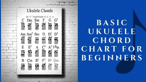 Basic Ukulele Chord Chart for Beginners